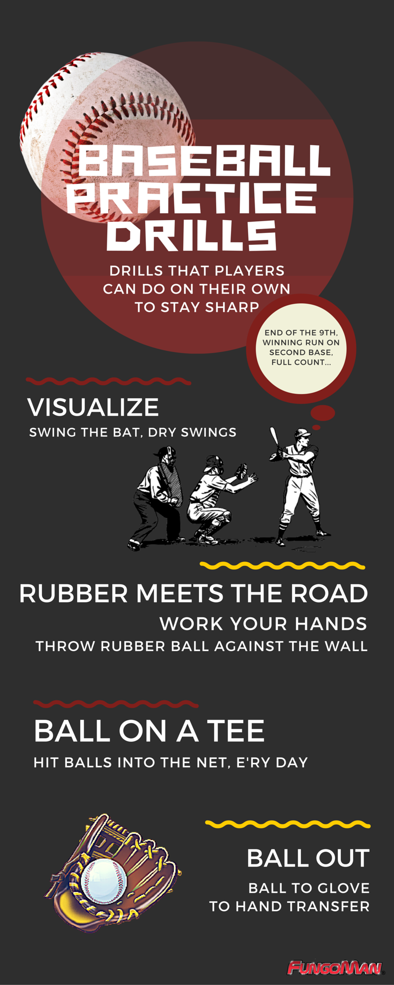 Baseball_Practice_Drills_Infographic.png