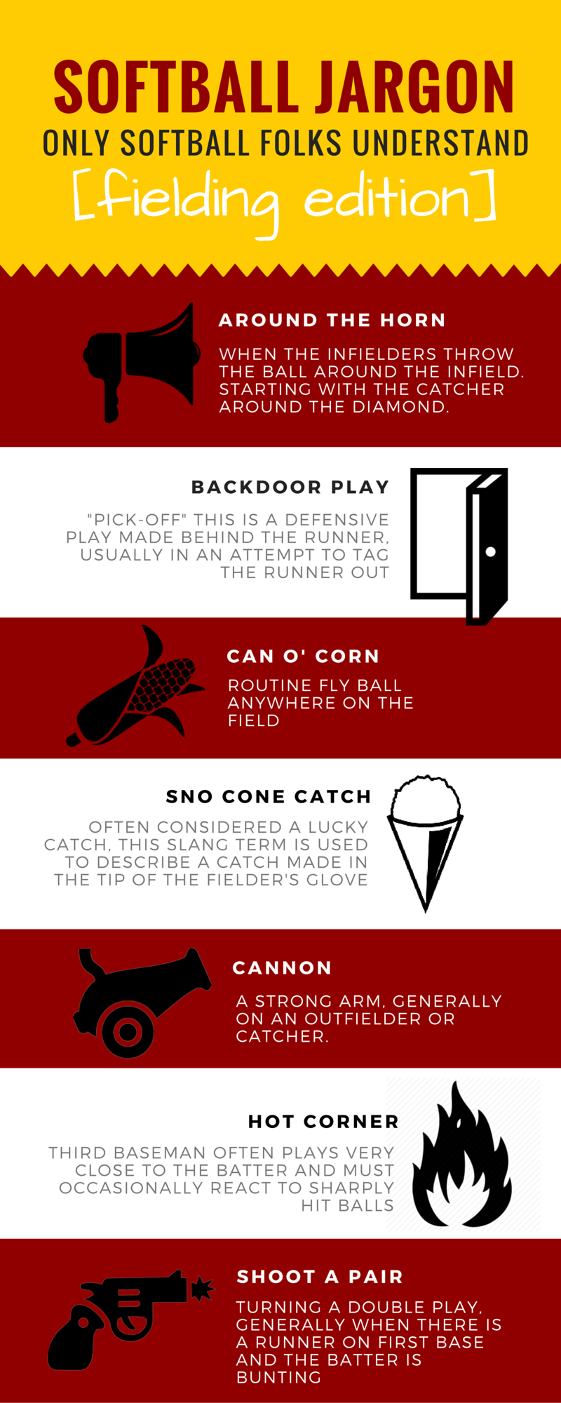 Softball_Jargon_Fielding_Edition.png