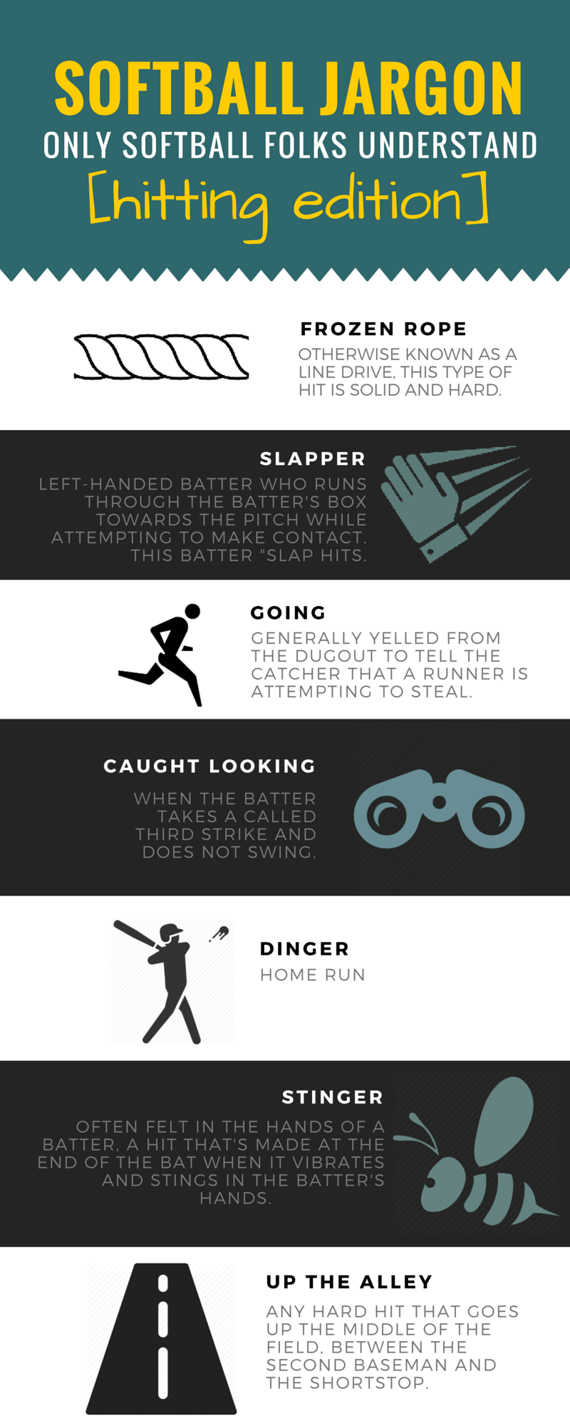 Softball_Jargon_Hitting_Edition.png