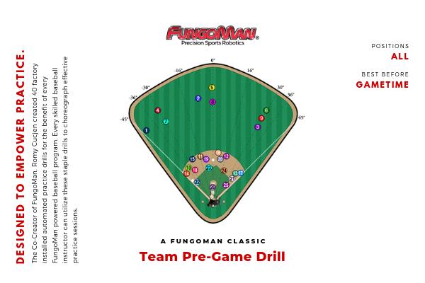 FungoMan Team Practice Drill
