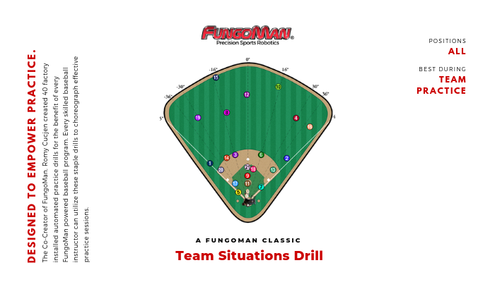 Team Situations Drill Blog (1)