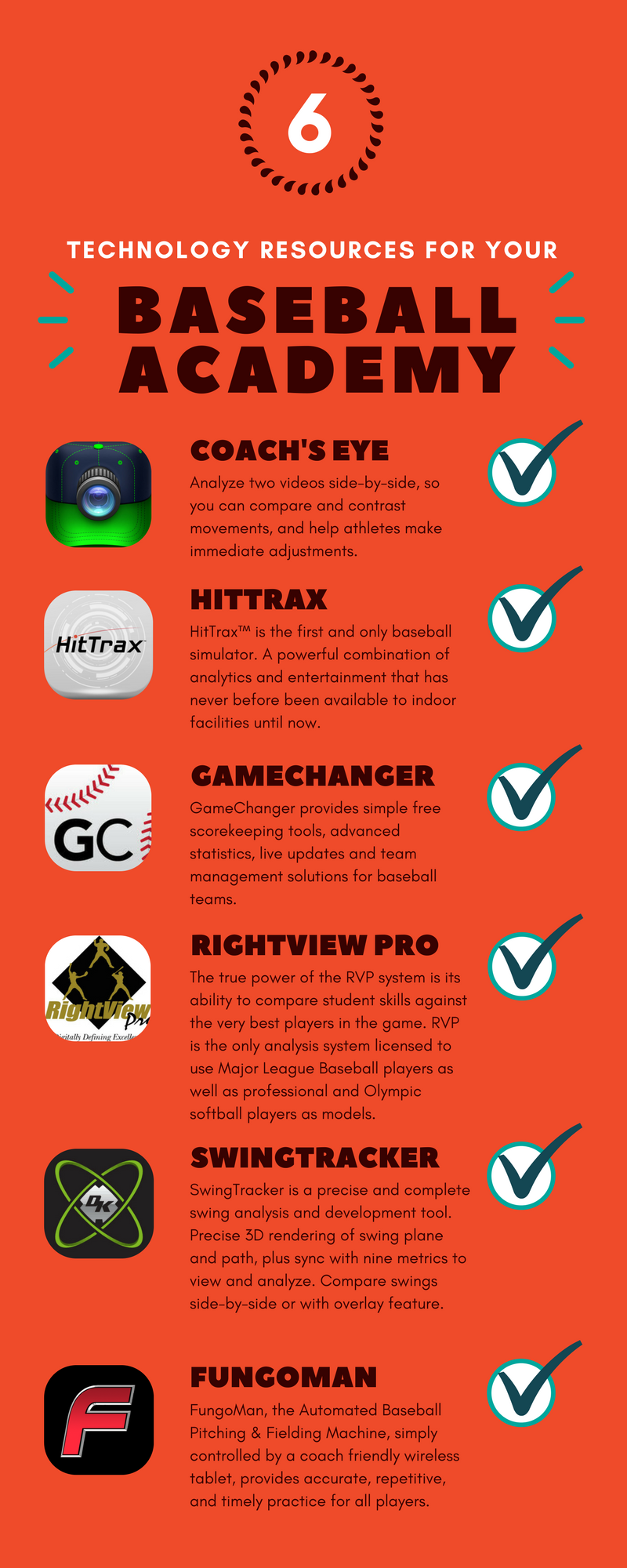 Technology For Baseball Academies (1)-1.png