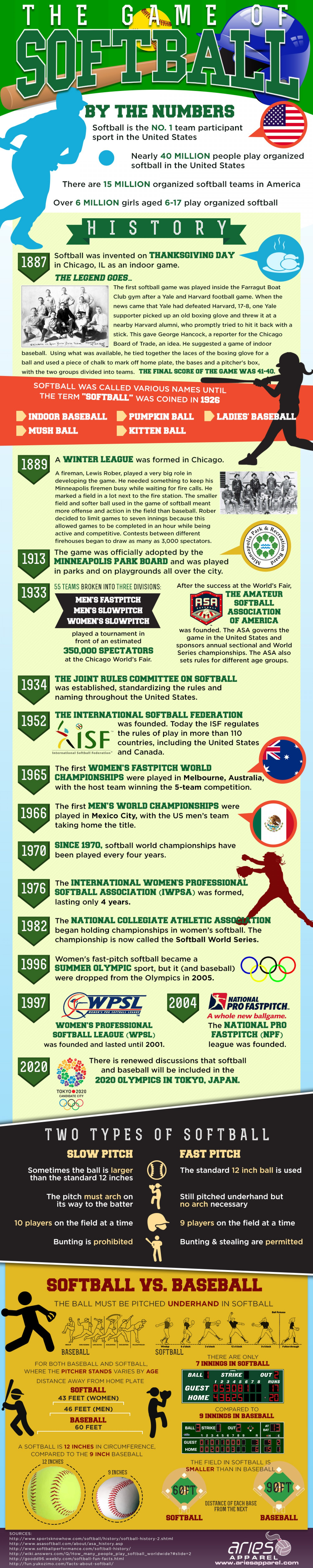 the-history-of-softball--thumbnail_535fd66ecfd35_w1500.png